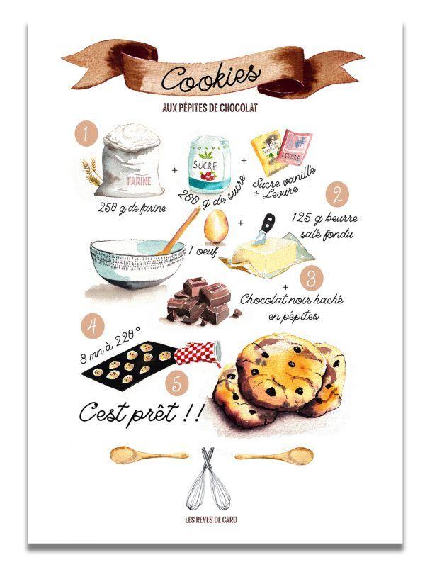 affiche-aquarelle-recette-cookies-les-reves-de-caro